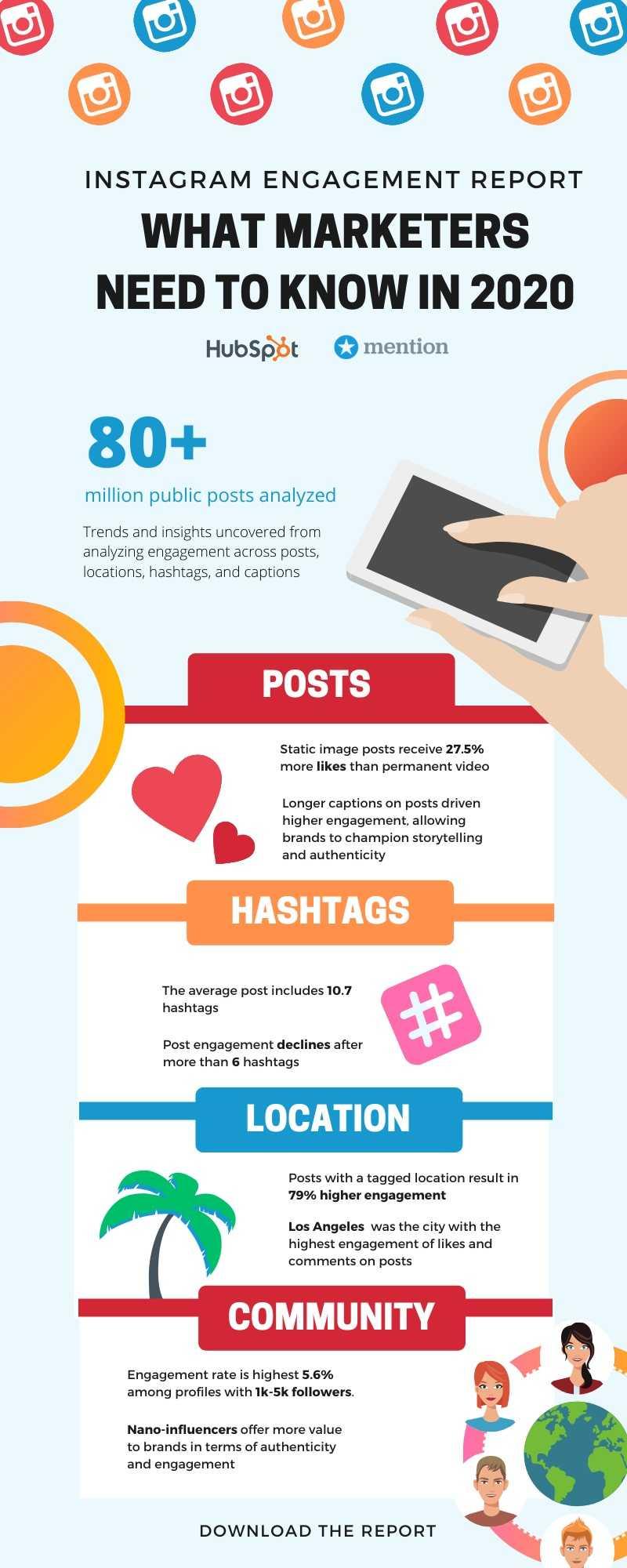 Infographic_InstaReport2020_Mention.jpg